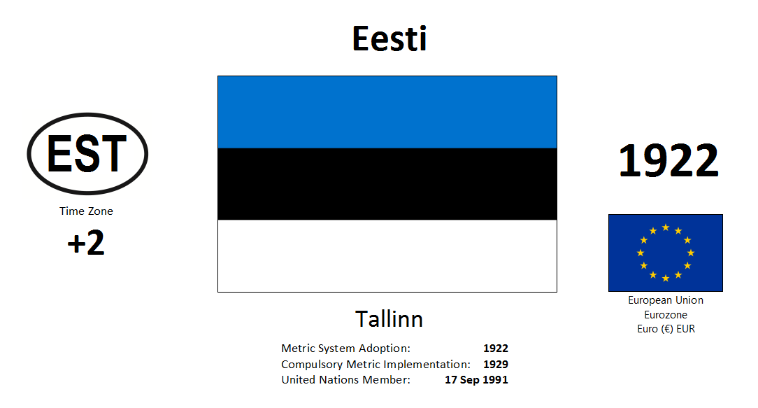 Flag 47 EST Estonia