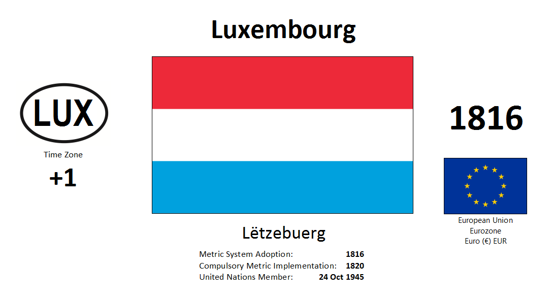 Flag 50 LUX Luxembourg