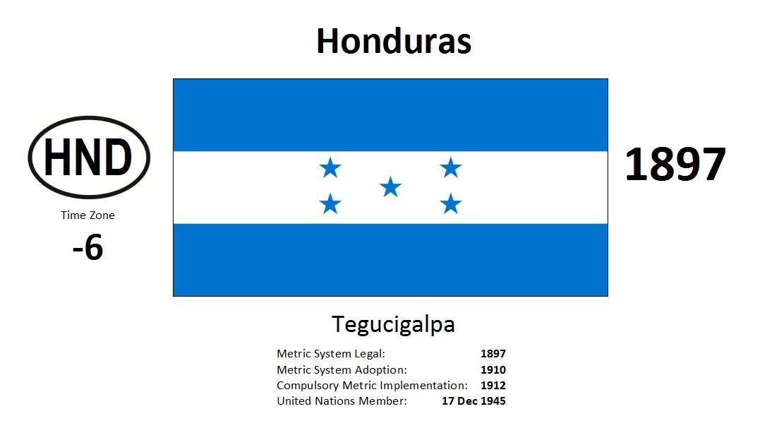 Flag 59 HND Honduras