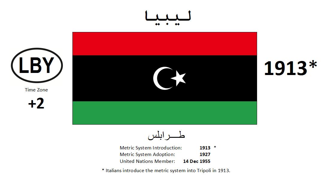 Flag 61 LBY Libya