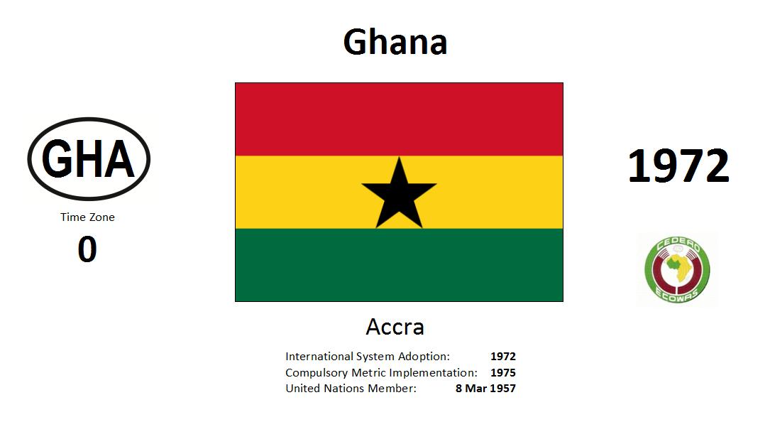 Flag 63 GHA Ghana