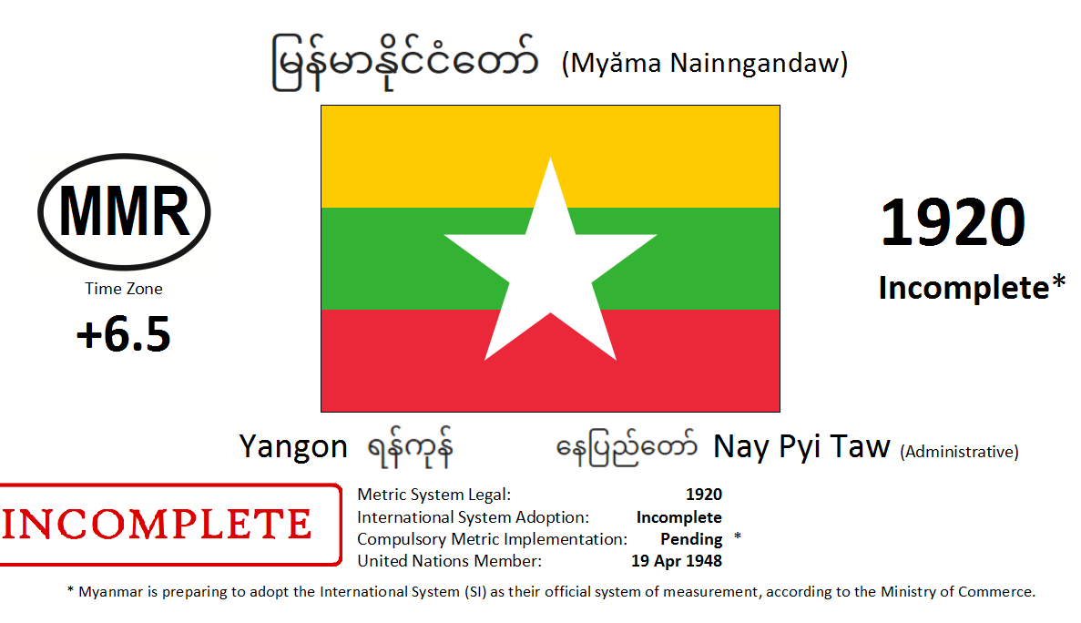 Flag 64 MMR Myanmar