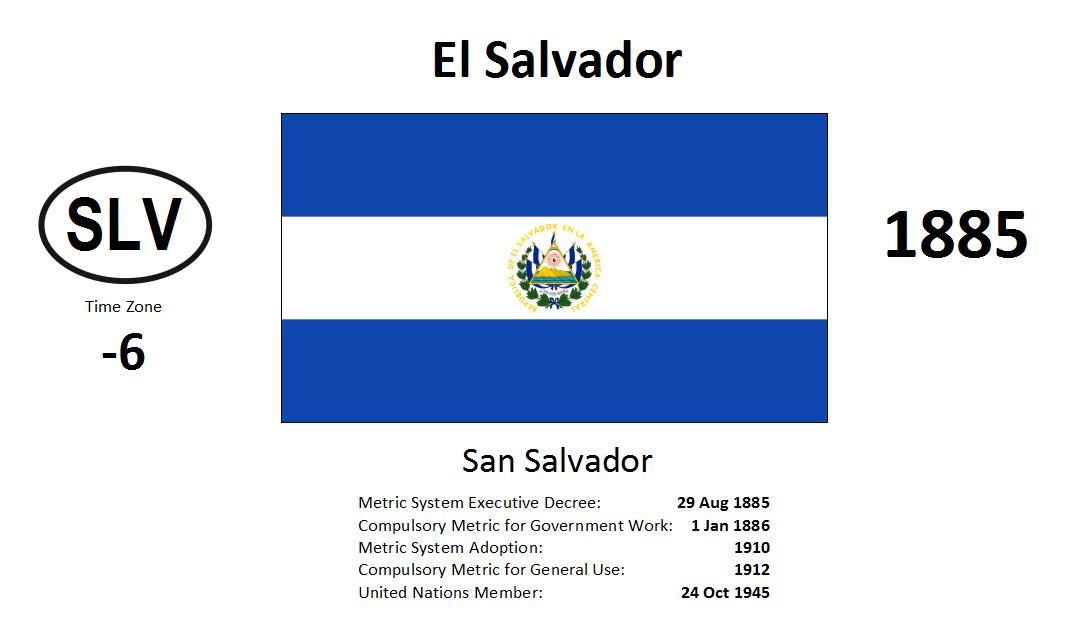 Flag 70 SLV El Salvador