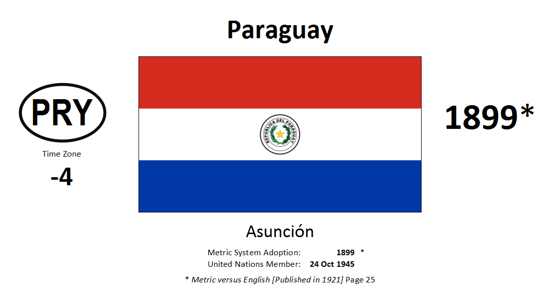 Flag 71 PRY Paraguay