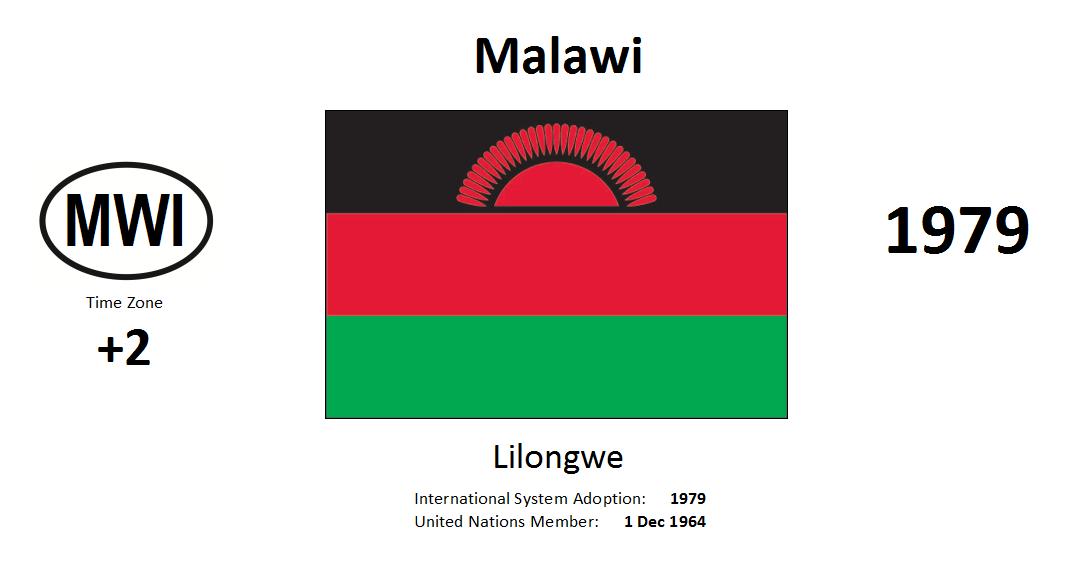 Flag 72 MWI Malawi
