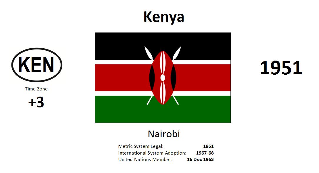 Flag 75 KEN Kenya