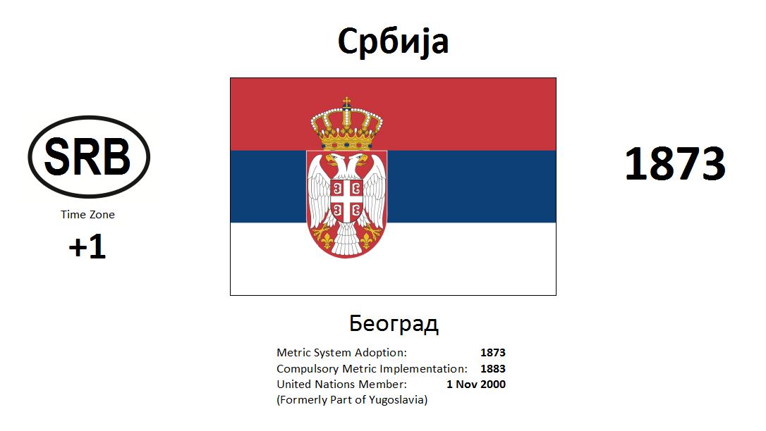 Flag 77 SRB Serbia