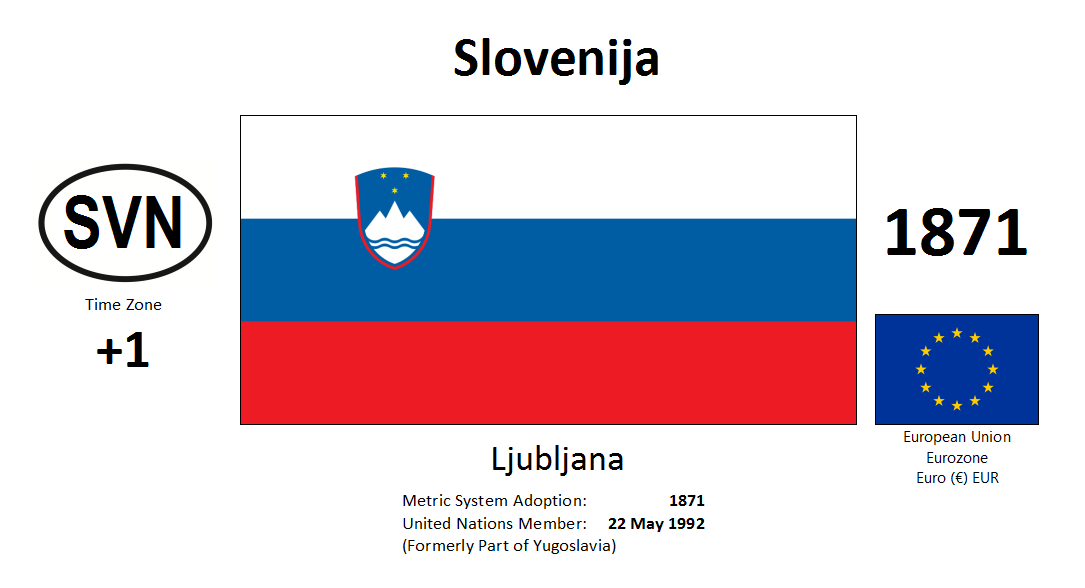Flag 79 SVN Slovenia