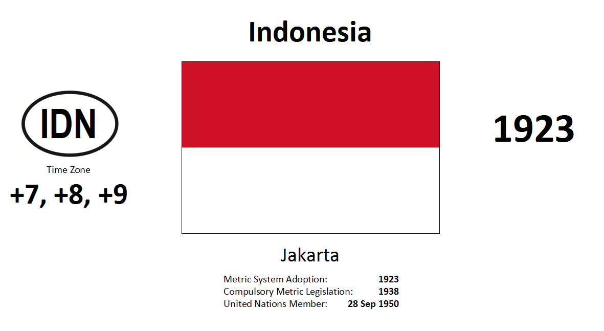 Flag 81 IDN Indonesia