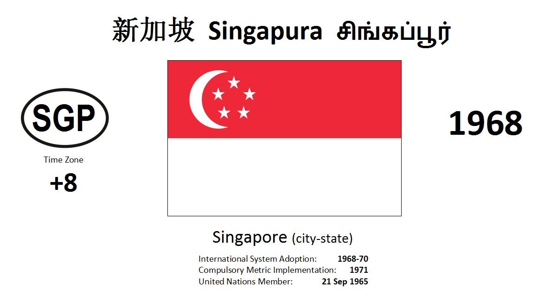 Flag 82 SGP Singapore