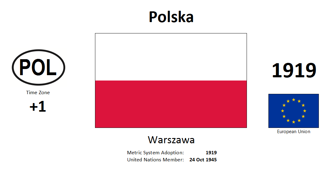 Flag 83 POL Poland
