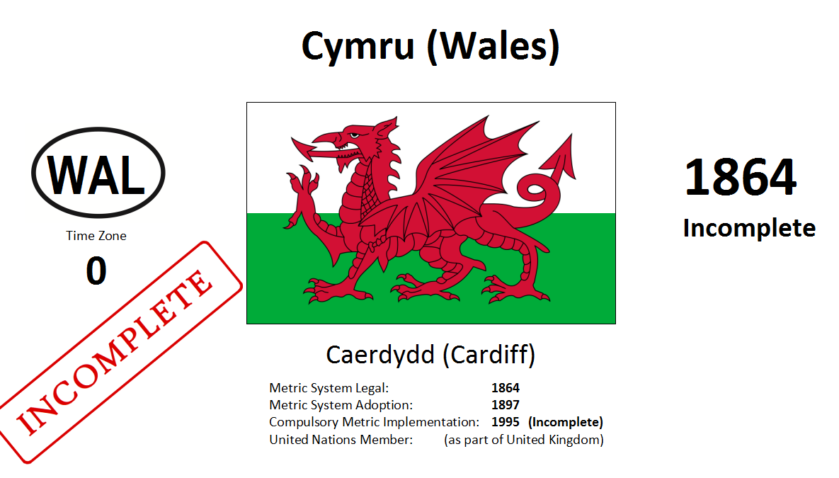 Flag 84 WAL Wales