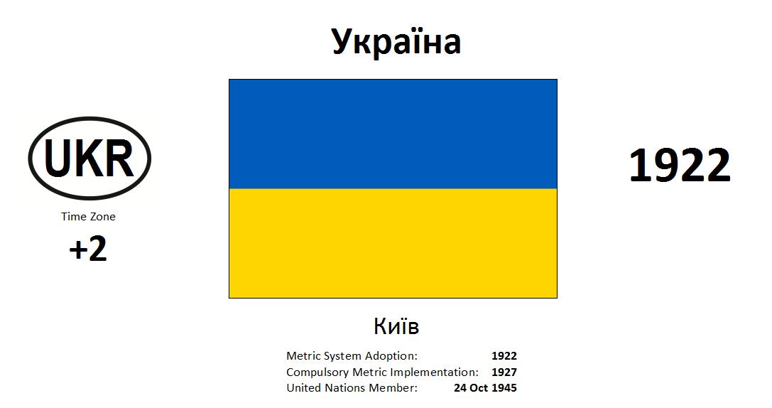 Flag 86 UKR Ukraine
