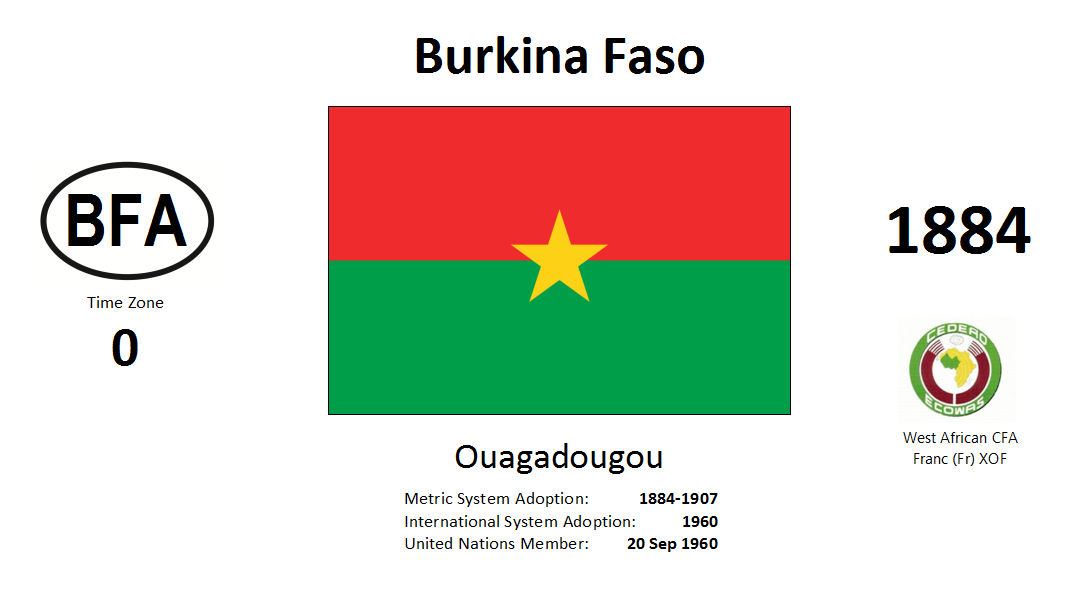Flag 89 BFA Burkina Faso