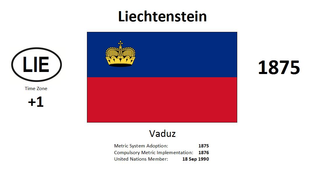 Flag 88 LIE Liechtenstein