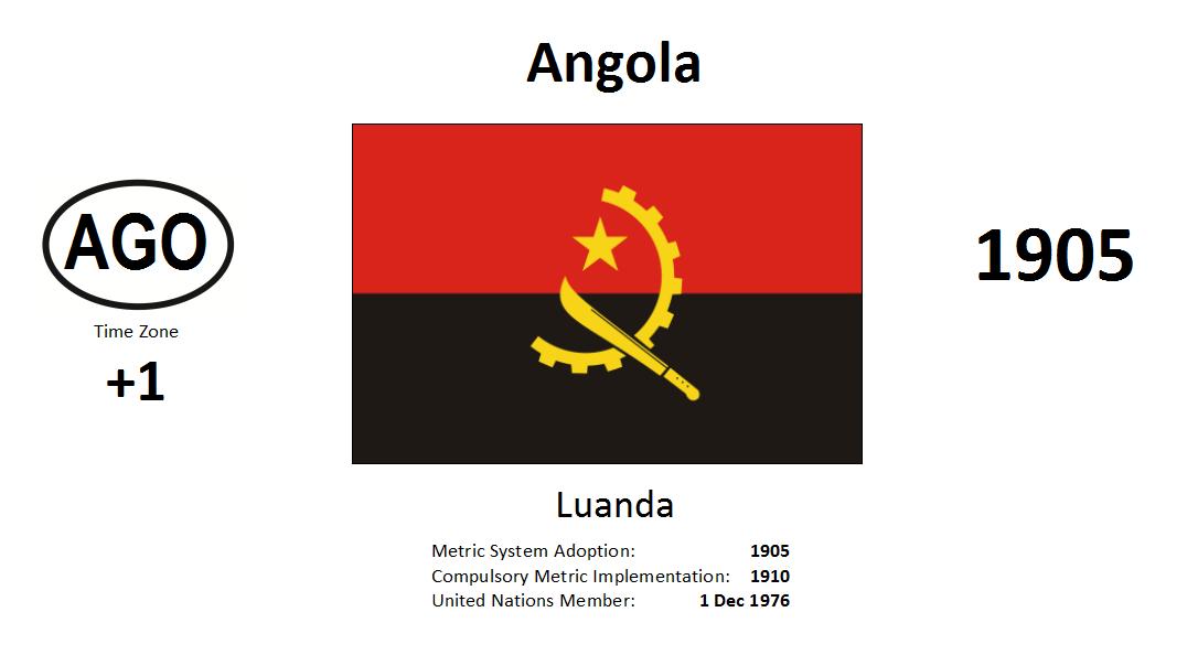 Flag 90 AGO Angola