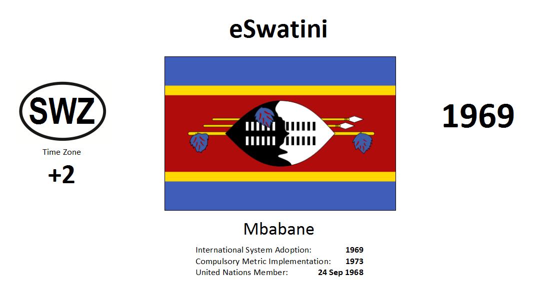 Flag 99 SWZ Swaziland