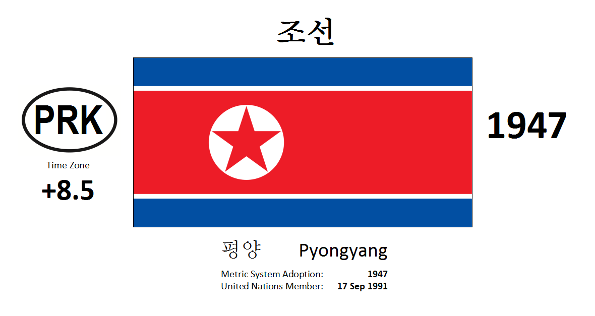 Flag 100 PRK North Korea